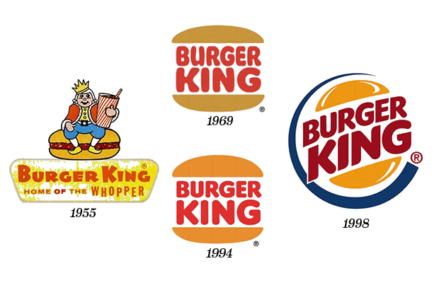 Burger King Logo evolution