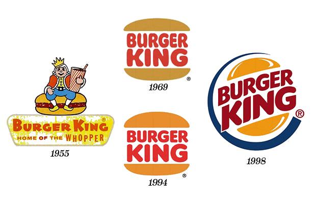 Burger King Logo evolution
